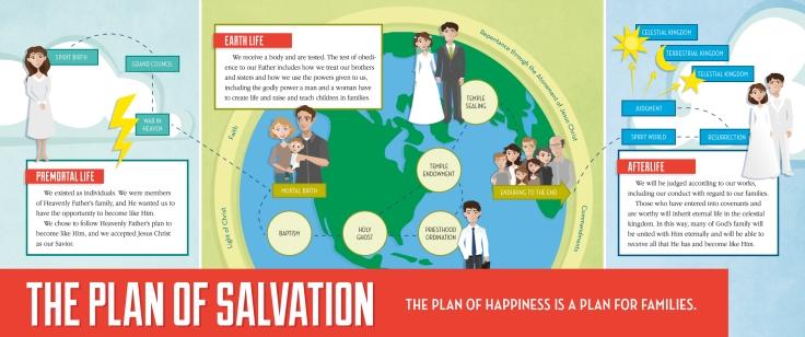 plan-of-salvation-1527364-wallpaper[1]